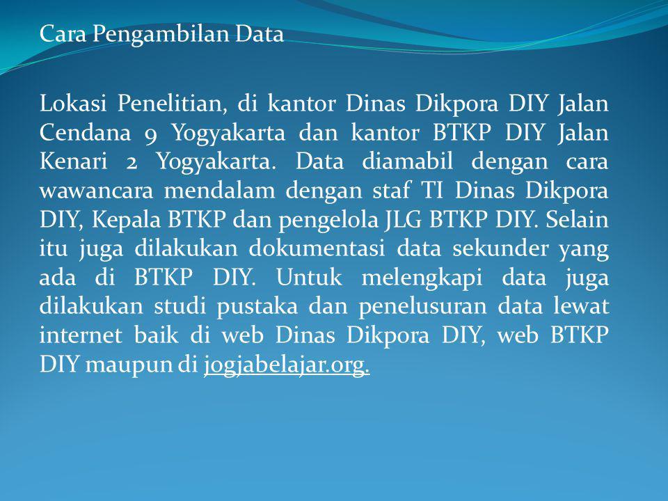 Cara Pengambilan Data Lokasi Penelitian, di kantor Dinas Dikpora DIY Jalan Cendana 9 Yogyakarta dan kantor BTKP DIY Jalan Kenari 2 Yogyakarta.