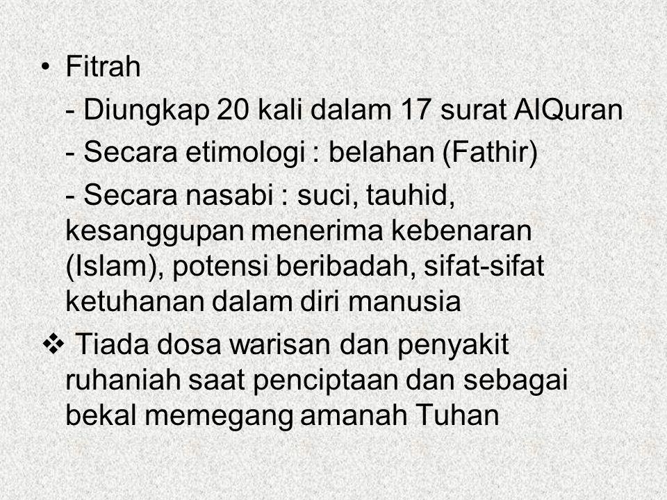 Fitrah - Diungkap 20 kali dalam 17 surat AlQuran - Secara etimologi : belahan (Fathir) - Secara nasabi : suci, tauhid, kesanggupan menerima kebenaran