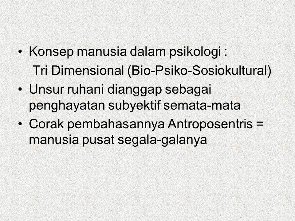 Konsep manusia dalam psikologi : Tri Dimensional (Bio-Psiko-Sosiokultural) Unsur ruhani dianggap sebagai penghayatan subyektif semata-mata Corak pembahasannya Antroposentris = manusia pusat segala-galanya