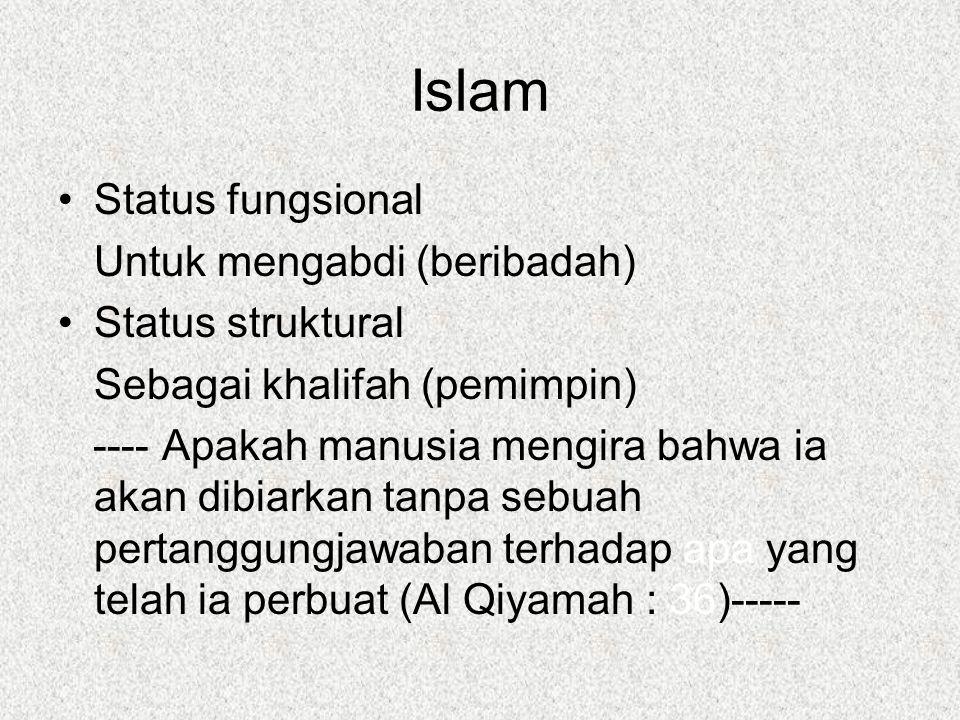Islam Status fungsional Untuk mengabdi (beribadah) Status struktural Sebagai khalifah (pemimpin) ---- Apakah manusia mengira bahwa ia akan dibiarkan tanpa sebuah pertanggungjawaban terhadap apa yang telah ia perbuat (Al Qiyamah : 36)-----