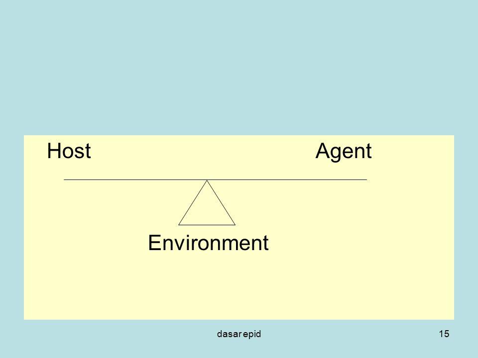 Host Agent Environment 15dasar epid
