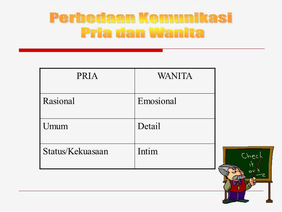 2. Pupuk yang Baik - Keseimbangan dalam mendidik 4 dimensi keluarga (spritual, intelektual, emosional, dan jasmani) - Komunikasi yang baik dalam kelua