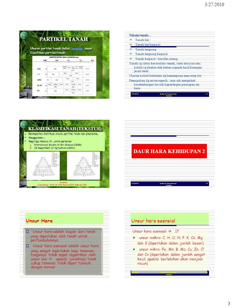 3 PARTIKEL TANAH kasar Ukuran partikel tanah: halus Klasifikasi partikel tanah: 3/27/2010Kuliah IX, Pengantar Ilmu Pertanian 14 3/27/2010 Tekstur tanah :  Tanah liat :  Tanah liat berpasir  Tanah lempung  Tanah lempung berpasir  Tanah berpasir : bersifat sarang Tanah yg subur berstruktur remah, yaitu tersusun atas koloid yg direkat oleh bahan organik hasil buangan jasad renik Ukuran koloid berkaitan dg kemampuan menyerap ion Pemupukan dg zat anorganik : cara utk mengubah kesetimbangan ion utk kepentingan peresapan zat hara KLASIFIKASI TANAH (TEKSTUR) Berdasarkan distribusi ukuran partikel tanah dan plastisitas Menggunakan: Segi-tiga tekstur  untuk pertanian International Society of Soil Science (ISSS) 1.