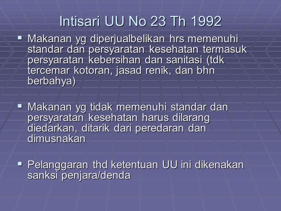 Intisari UU No 23 Th 1992  Makanan yg diperjualbelikan hrs memenuhi standar dan persyaratan kesehatan termasuk persyaratan kebersihan dan sanitasi (t