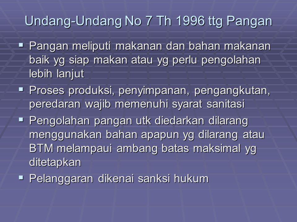 Undang-Undang No 7 Th 1996 ttg Pangan  Pangan meliputi makanan dan bahan makanan baik yg siap makan atau yg perlu pengolahan lebih lanjut  Proses pr