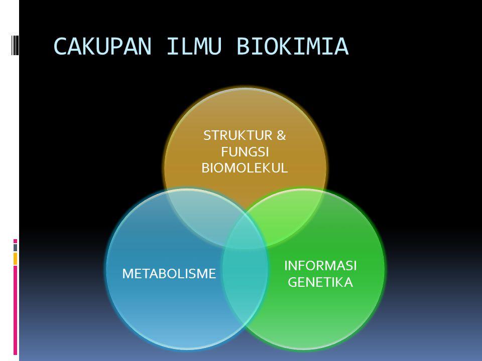 CAKUPAN ILMU BIOKIMIA STRUKTUR & FUNGSI BIOMOLEKUL INFORMASI GENETIKA METABOLISME