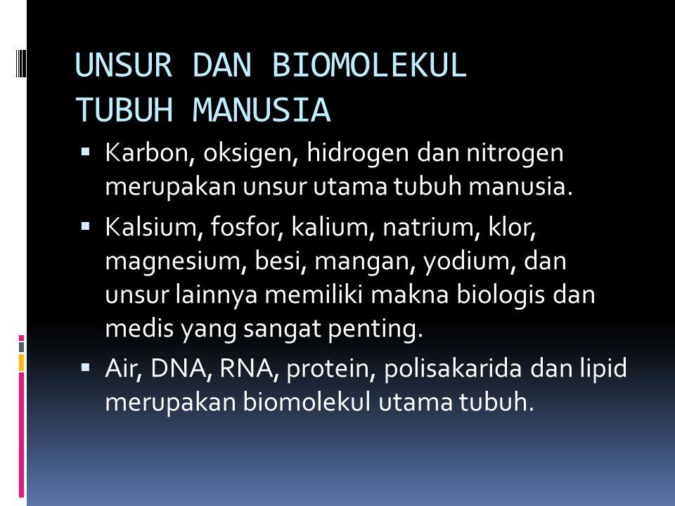 UNSUR DAN BIOMOLEKUL TUBUH MANUSIA  Karbon, oksigen, hidrogen dan nitrogen merupakan unsur utama tubuh manusia.  Kalsium, fosfor, kalium, natrium, k