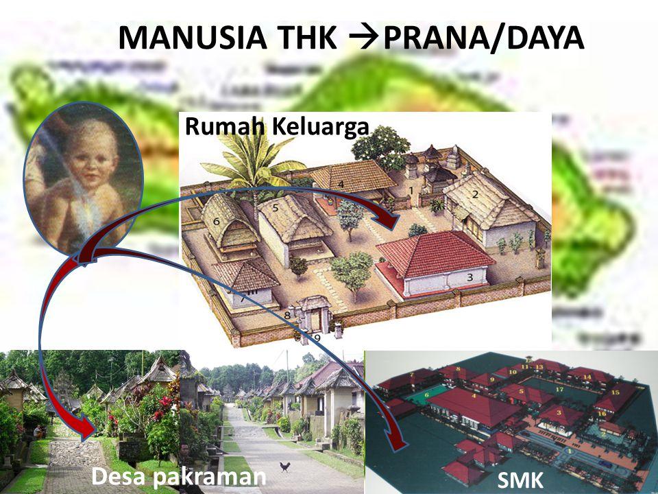 MANUSIA THK  PRANA/DAYA Desa pakraman sekolah Rumah Keluarga SMK