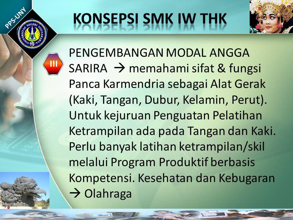 PPS-UNY III PENGEMBANGAN MODAL ANGGA SARIRA  memahami sifat & fungsi Panca Karmendria sebagai Alat Gerak (Kaki, Tangan, Dubur, Kelamin, Perut).