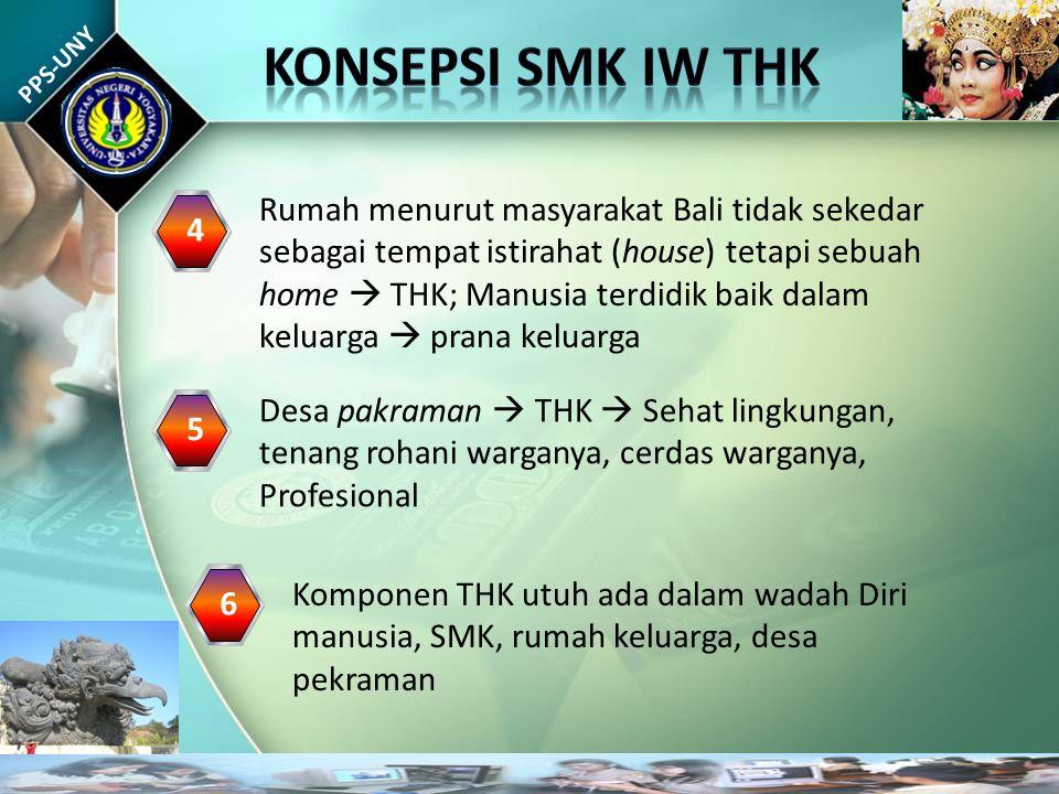PPS-UNY Rumah menurut masyarakat Bali tidak sekedar sebagai tempat istirahat (house) tetapi sebuah home  THK; Manusia terdidik baik dalam keluarga 