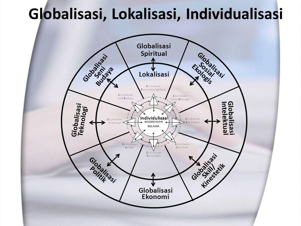Globalisasi, Lokalisasi, Individualisasi Globalisasi Spiritual Globalisasi Sosial Ekologis Globalisasi Intelektual Globalisasi Seni Budaya Globalisasi Teknologi Globalisasi Politik Globalisasi Ekonomi Globalisasi Skill/ Kinestetik Lokalisasi Individulisasi