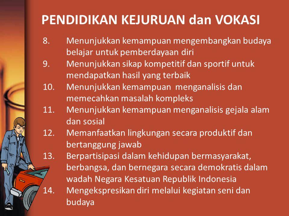PENDIDIKAN KEJURUAN dan VOKASI 8.Menunjukkan kemampuan mengembangkan budaya belajar untuk pemberdayaan diri 9.Menunjukkan sikap kompetitif dan sportif