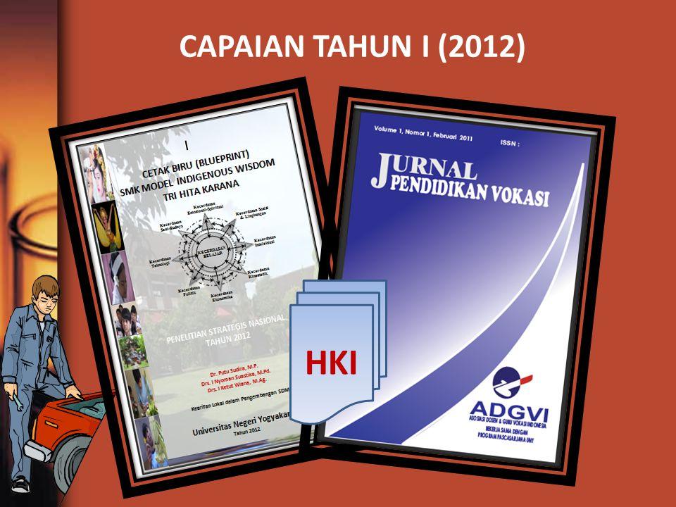 CAPAIAN TAHUN I (2012) HKI