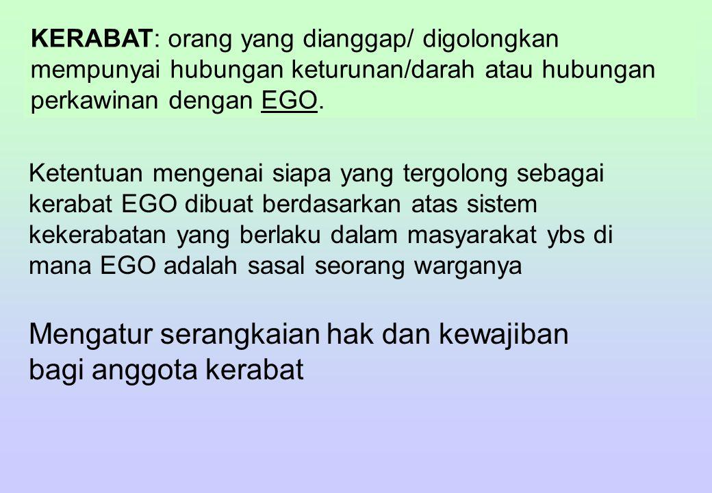 SIMBOL-SIMBOL KEKERABATAN: FaMo Si Br Si Wi Ego : laki-laki : perempuan : hub.