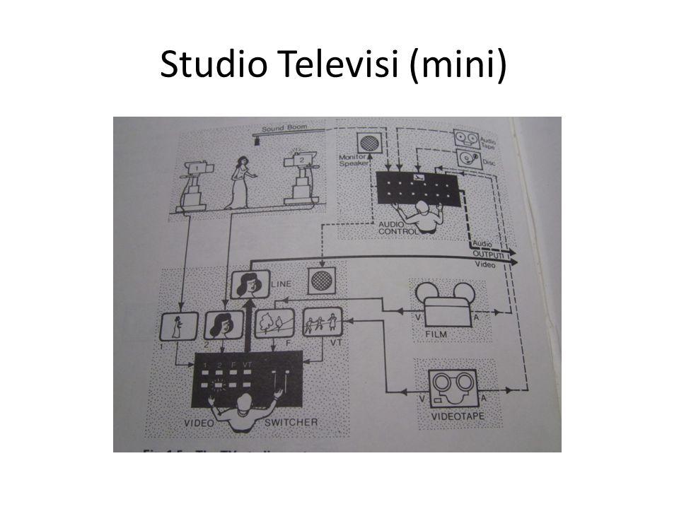 Studio Televisi (mini)