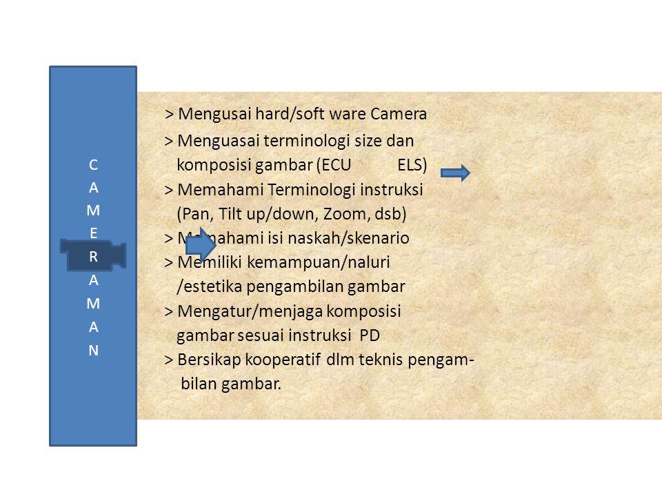 > Mengusai hard/soft ware Camera > Menguasai terminologi size dan komposisi gambar (ECU ELS) > Memahami Terminologi instruksi (Pan, Tilt up/down, Zoom, dsb) > Memahami isi naskah/skenario > Memiliki kemampuan/naluri /estetika pengambilan gambar > Mengatur/menjaga komposisi gambar sesuai instruksi PD > Bersikap kooperatif dlm teknis pengam- bilan gambar.