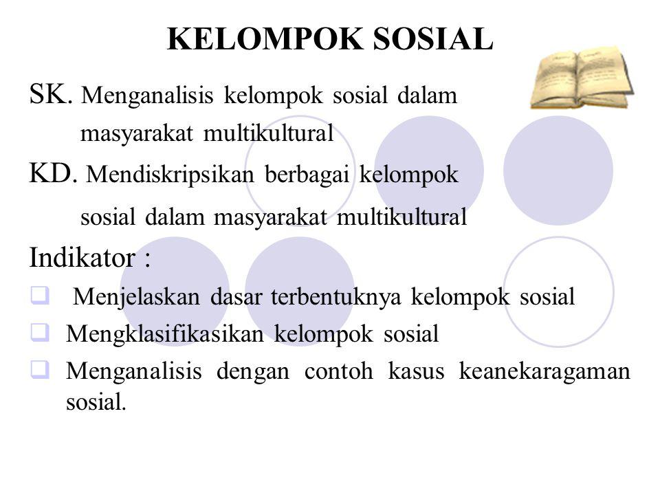 Kelompok Sosial Definisi kelompok sosial Syarat 2 Kelompok sosial Ciri 2 Kelompok sosial Klasifikasi kelompok sosial Konsekuensi Kelompok sosial Map Concept