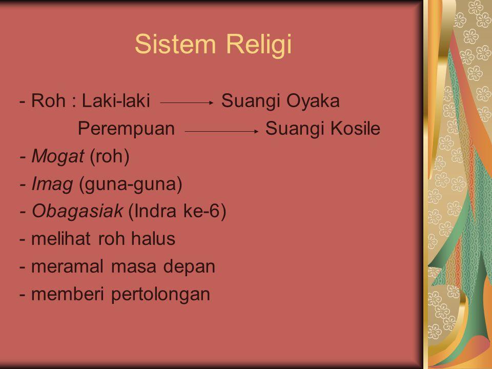 Sistem Religi - Roh : Laki-laki Suangi Oyaka Perempuan Suangi Kosile - Mogat (roh) - Imag (guna-guna) - Obagasiak (Indra ke-6) - melihat roh halus - m
