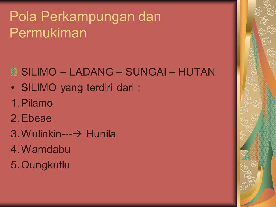 Pola Perkampungan dan Permukiman SILIMO – LADANG – SUNGAI – HUTAN SILIMO yang terdiri dari : 1.Pilamo 2.Ebeae 3.Wulinkin---  Hunila 4.Wamdabu 5.Oungk
