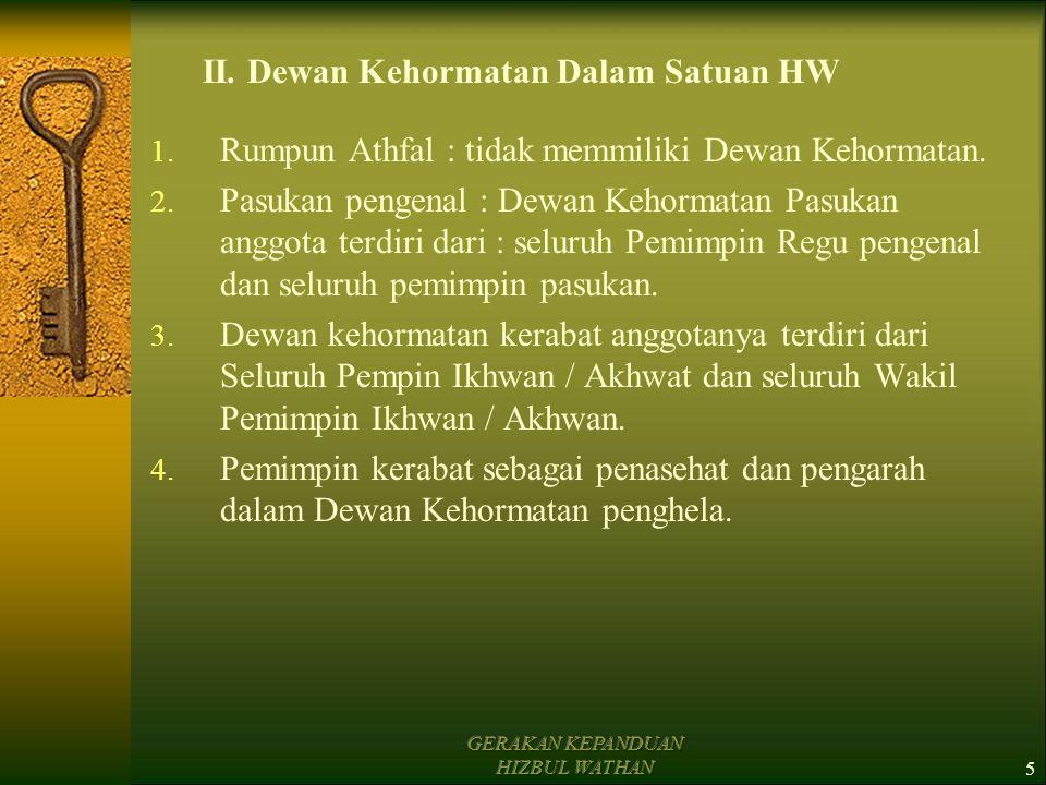 GERAKAN KEPANDUAN HIZBUL WATHAN4 3.