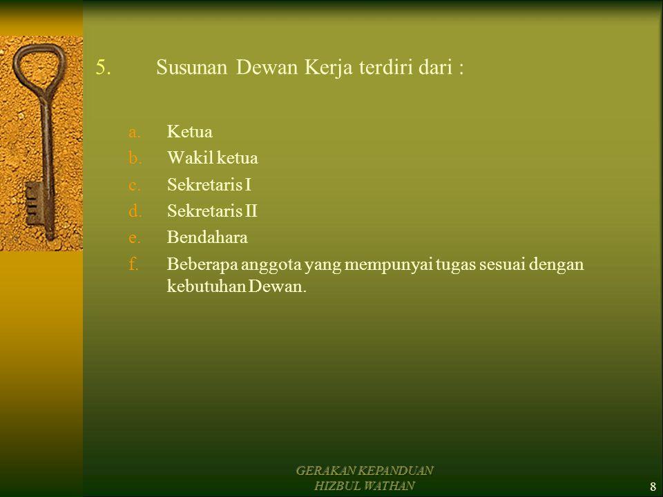 GERAKAN KEPANDUAN HIZBUL WATHAN7 III.