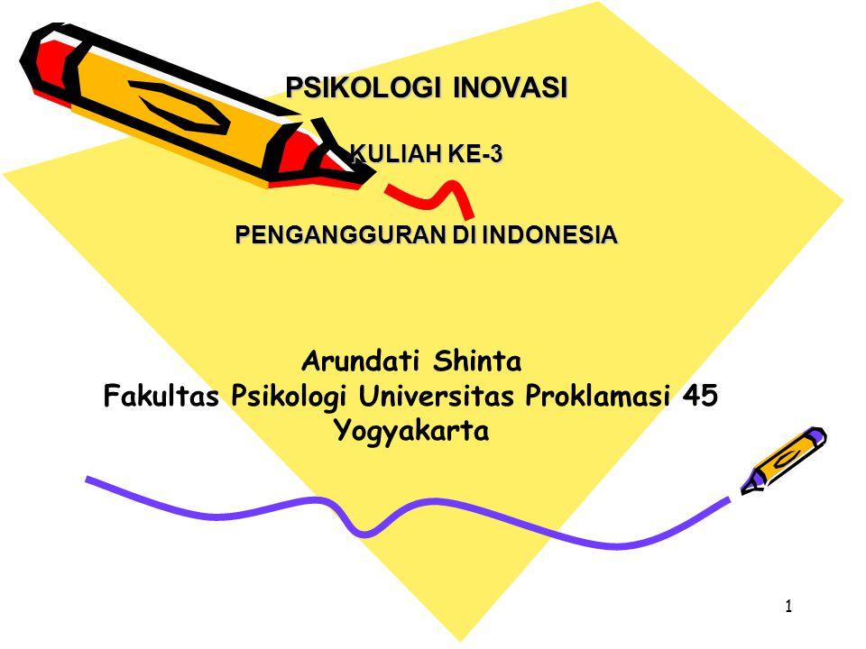 1 PSIKOLOGI INOVASI KULIAH KE-3 PENGANGGURAN DI INDONESIA Arundati Shinta Fakultas Psikologi Universitas Proklamasi 45 Yogyakarta