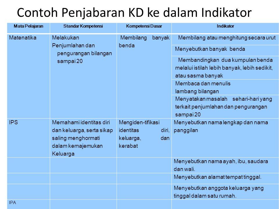 Contoh Penjabaran KD ke dalam Indikator Mata PelajaranStandar KompetensiKompetensi DasarIndikator Matenatika Melakukan Penjumlahan dan pengurangan bil