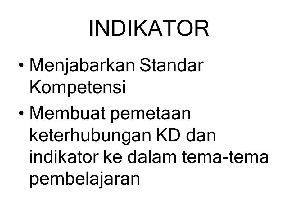 Pemetaan Keterhubungan Tema ke Dalam SK,KD dan Indikator Mengidentifikasi tema-tema yang digunakan sebagai pengikat keterpaduan berbagai mata pelajaran.