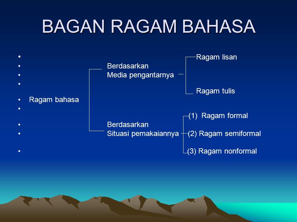 BAGAN RAGAM BAHASA Ragam lisan Berdasarkan Media pengantarnya Ragam tulis Ragam bahasa (1) Ragam formal Berdasarkan Situasi pemakaiannya (2) Ragam sem