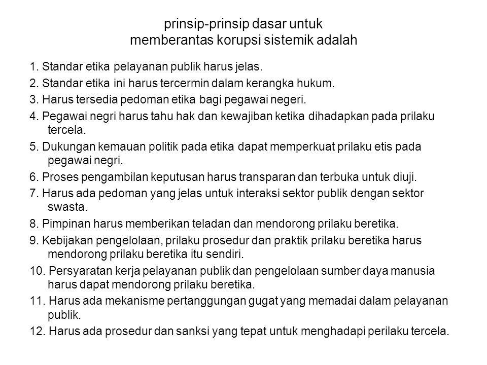 prinsip-prinsip dasar untuk memberantas korupsi sistemik adalah 1.