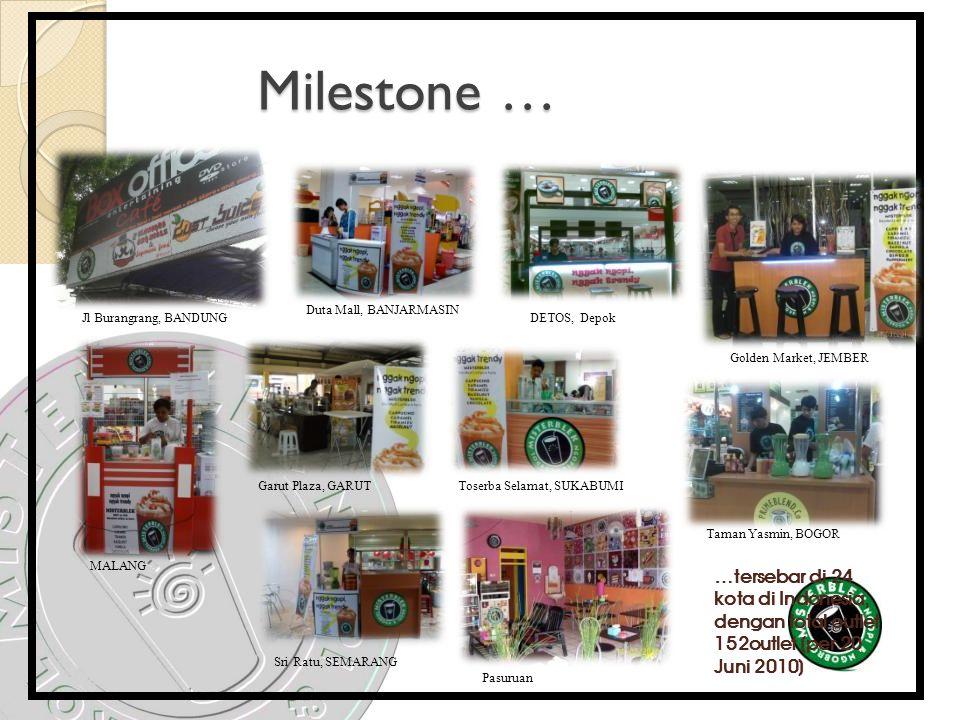 Milestone … Jl Burangrang, BANDUNG Duta Mall, BANJARMASIN DETOS, Depok Golden Market, JEMBER Garut Plaza, GARUT MALANG Toserba Selamat, SUKABUMI Taman
