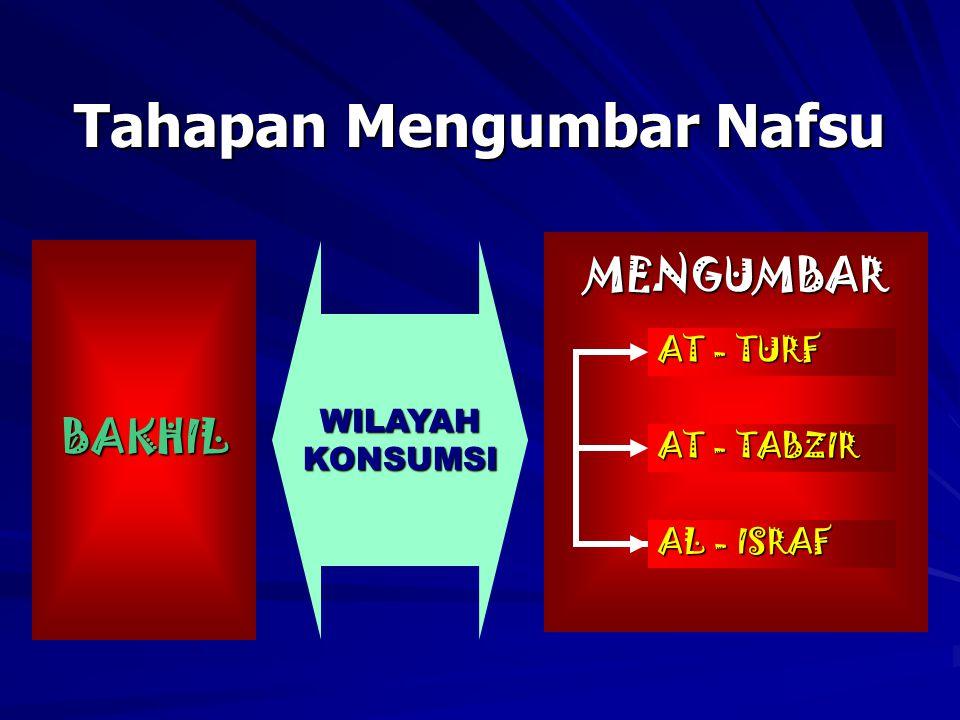 MENGUMBAR WILAYAHKONSUMSI Tahapan Mengumbar Nafsu BAKHIL AT - TURF AT - TABZIR AL - ISRAF