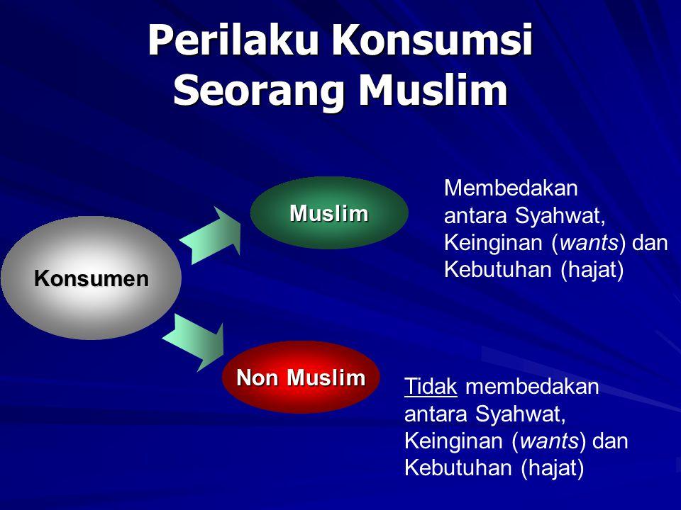 Perilaku Konsumsi Seorang Muslim Konsumen Muslim Non Muslim Membedakan antara Syahwat, Keinginan (wants) dan Kebutuhan (hajat) Tidak membedakan antara