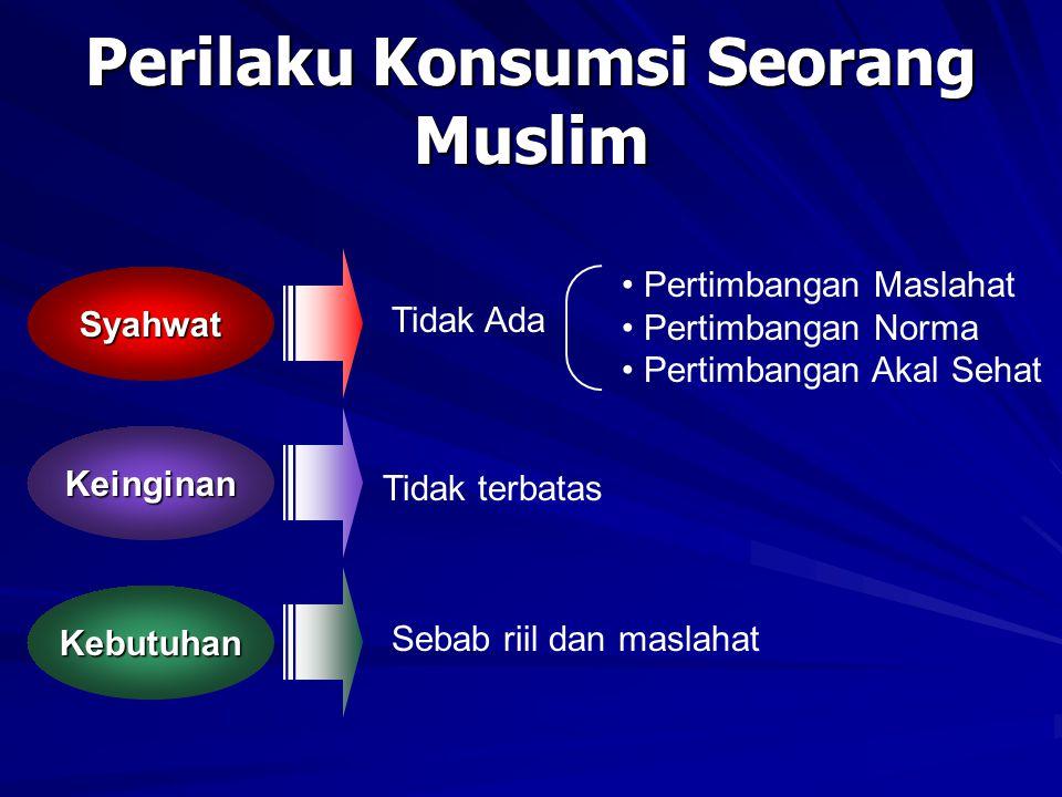 Perilaku Konsumsi Seorang Muslim Kebutuhan Syahwat Tidak Ada Keinginan Pertimbangan Maslahat Pertimbangan Norma Pertimbangan Akal Sehat Tidak terbatas