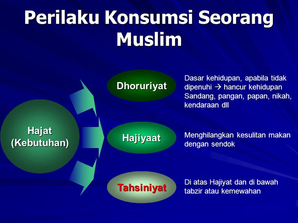 Perilaku Konsumsi Seorang Muslim Hajat(Kebutuhan) Dhoruriyat Dasar kehidupan, apabila tidak dipenuhi  hancur kehidupan Sandang, pangan, papan, nikah,