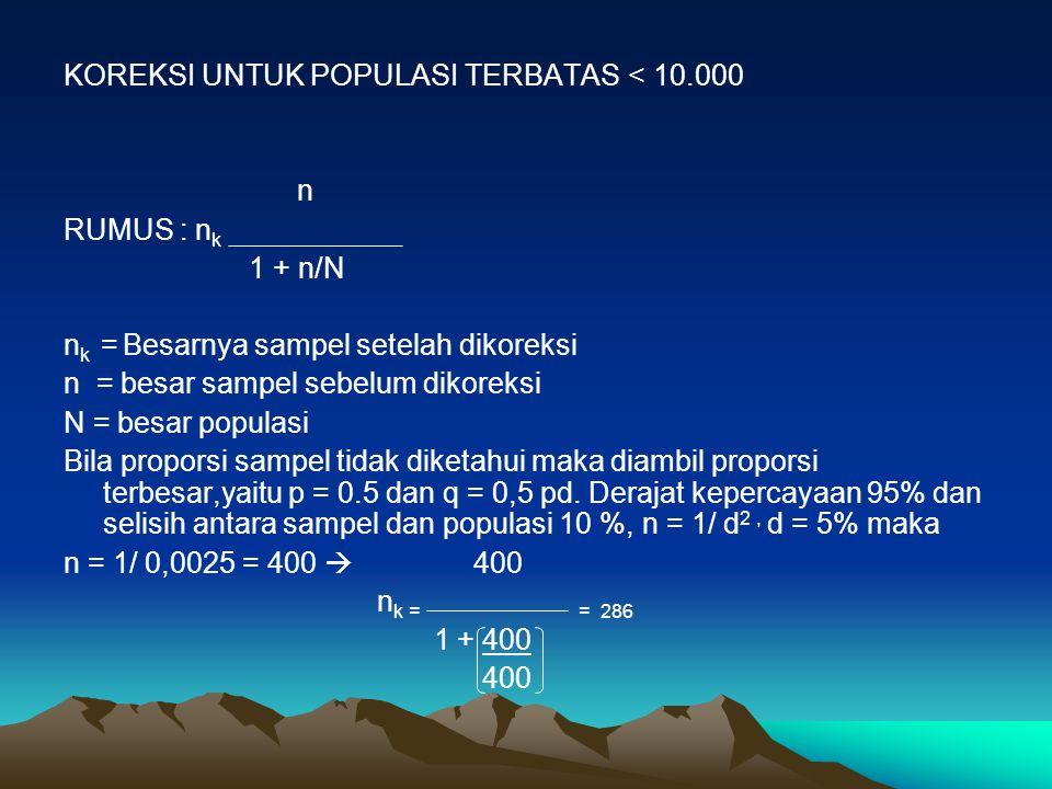 KOREKSI UNTUK POPULASI TERBATAS < 10.000 n RUMUS : n k 1 + n/N n k = Besarnya sampel setelah dikoreksi n = besar sampel sebelum dikoreksi N = besar po