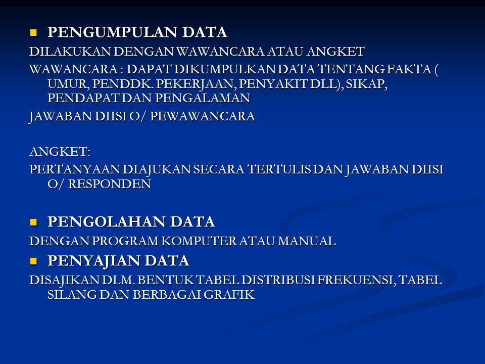 PENGUMPULAN DATA PENGUMPULAN DATA DILAKUKAN DENGAN WAWANCARA ATAU ANGKET WAWANCARA : DAPAT DIKUMPULKAN DATA TENTANG FAKTA ( UMUR, PENDDK. PEKERJAAN, P