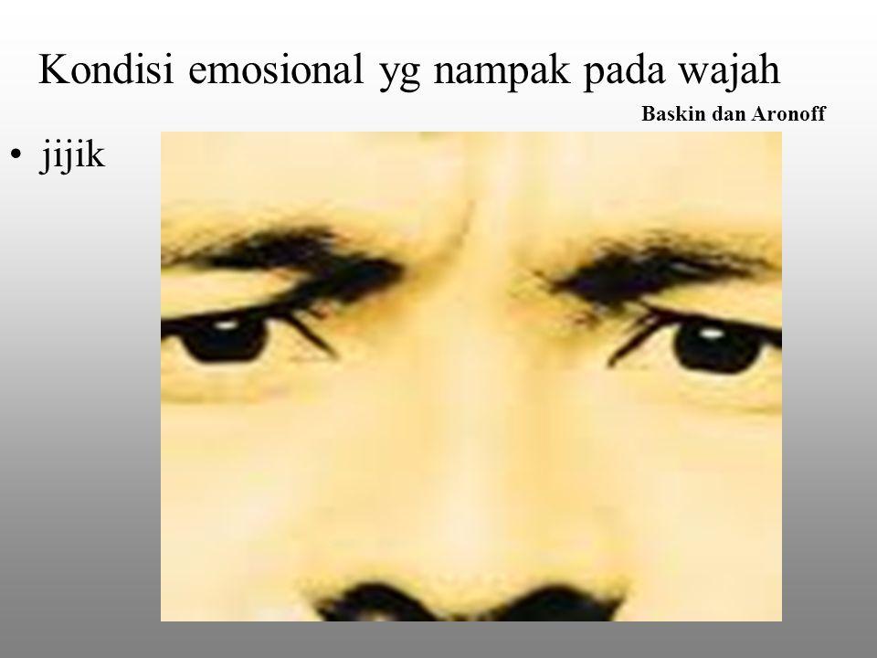 Kondisi emosional yg nampak pada wajah Baskin dan Aronoff jijik