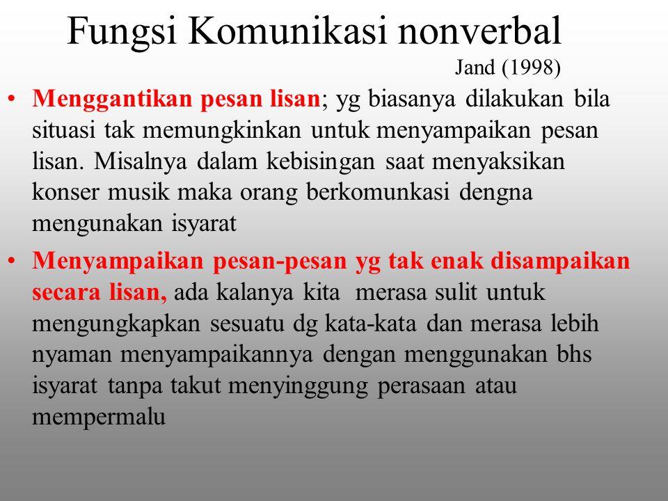 Fungsi Komunikasi nonverbal Jand (1998) Menggantikan pesan lisan; yg biasanya dilakukan bila situasi tak memungkinkan untuk menyampaikan pesan lisan.