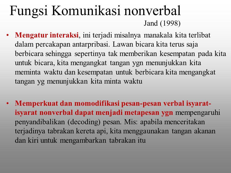 Fungsi Komunikasi nonverbal Jand (1998) Mengatur interaksi, ini terjadi misalnya manakala kita terlibat dalam percakapan antarpribasi.