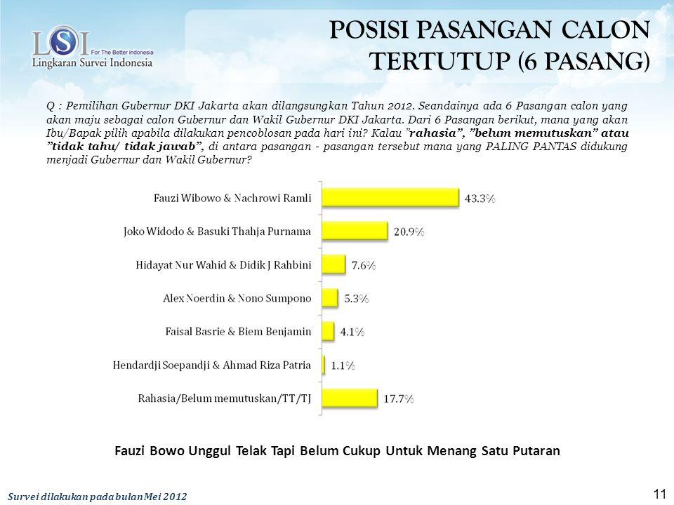 11 Q : Pemilihan Gubernur DKI Jakarta akan dilangsungkan Tahun 2012.