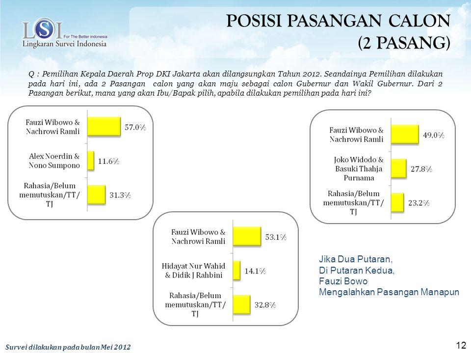 12 Q : Pemilihan Kepala Daerah Prop DKI Jakarta akan dilangsungkan Tahun 2012. Seandainya Pemilihan dilakukan pada hari ini, ada 2 Pasangan calon yang