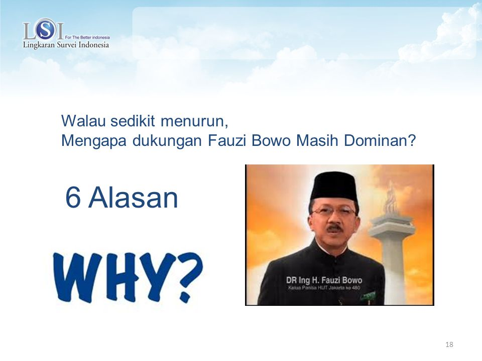 18 Walau sedikit menurun, Mengapa dukungan Fauzi Bowo Masih Dominan? 6 Alasan