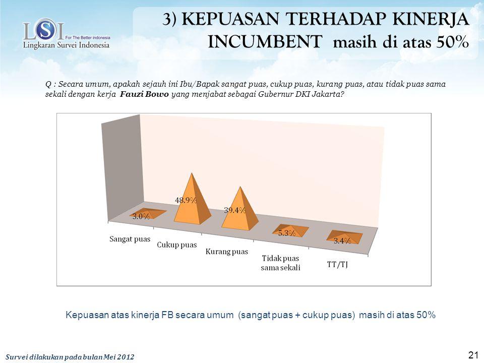 21 3) KEPUASAN TERHADAP KINERJA INCUMBENT masih di atas 50% Q : Secara umum, apakah sejauh ini Ibu/Bapak sangat puas, cukup puas, kurang puas, atau tidak puas sama sekali dengan kerja Fauzi Bowo yang menjabat sebagai Gubernur DKI Jakarta.
