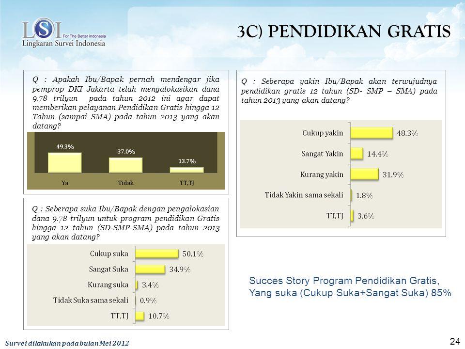 24 3C) PENDIDIKAN GRATIS Q : Apakah Ibu/Bapak pernah mendengar jika pemprop DKI Jakarta telah mengalokasikan dana 9.78 trilyun pada tahun 2012 ini agar dapat memberikan pelayanan Pendidikan Gratis hingga 12 Tahun (sampai SMA) pada tahun 2013 yang akan datang.