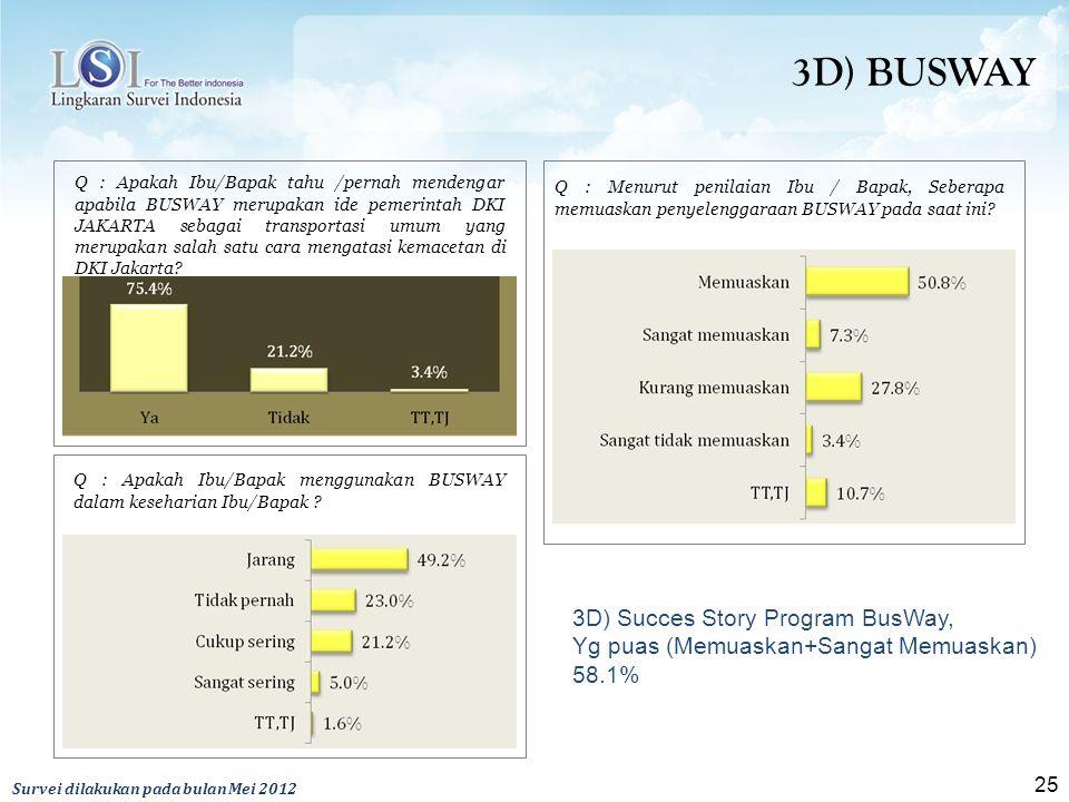 25 3D) BUSWAY Q : Apakah Ibu/Bapak tahu /pernah mendengar apabila BUSWAY merupakan ide pemerintah DKI JAKARTA sebagai transportasi umum yang merupakan