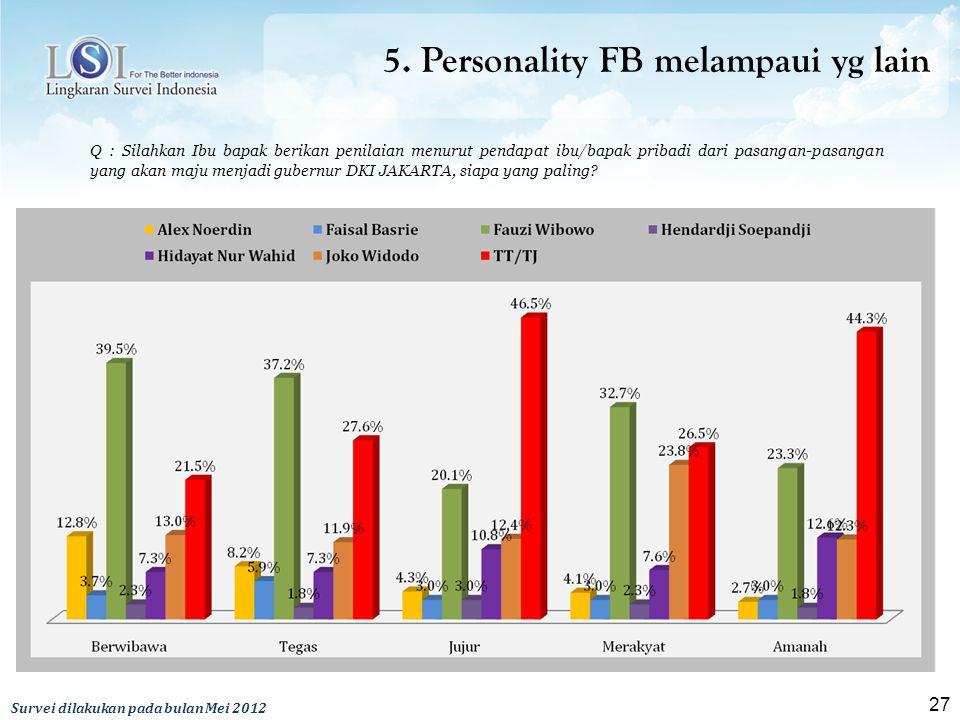 27 5. Personality FB melampaui yg lain Q : Silahkan Ibu bapak berikan penilaian menurut pendapat ibu/bapak pribadi dari pasangan-pasangan yang akan ma