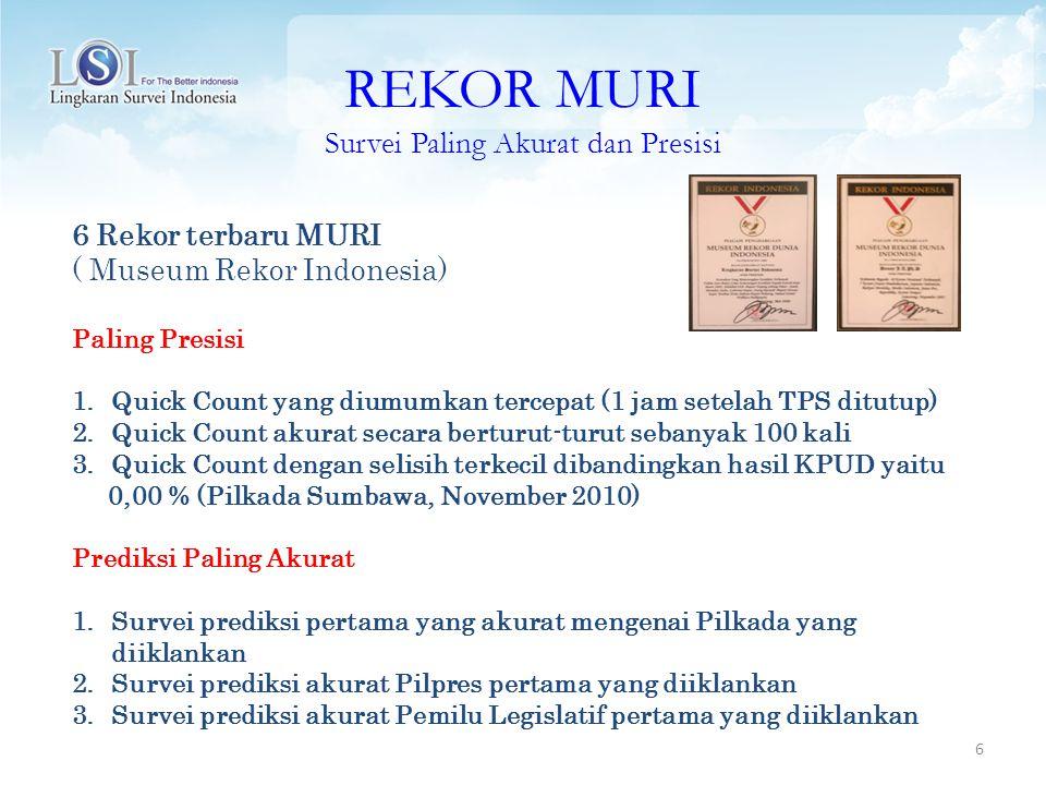 REKOR MURI Survei Paling Akurat dan Presisi 6 6 Rekor terbaru MURI ( Museum Rekor Indonesia) Paling Presisi 1.Quick Count yang diumumkan tercepat (1 j