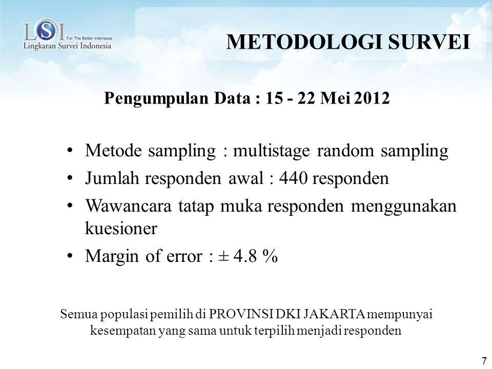 7 METODOLOGI SURVEI Metode sampling : multistage random sampling Jumlah responden awal : 440 responden Wawancara tatap muka responden menggunakan kues