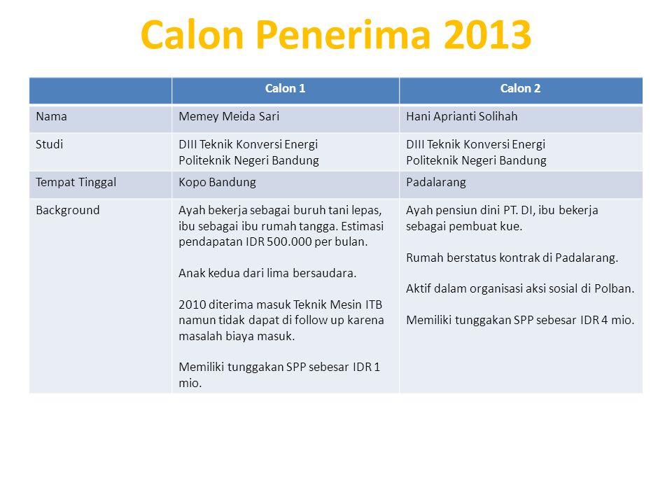Calon 1Calon 2 NamaMemey Meida SariHani Aprianti Solihah StudiDIII Teknik Konversi Energi Politeknik Negeri Bandung DIII Teknik Konversi Energi Polite